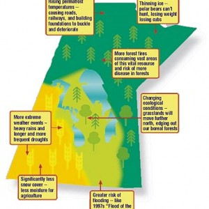 How Will Climate Change Affect Manitoba? (MB Government)